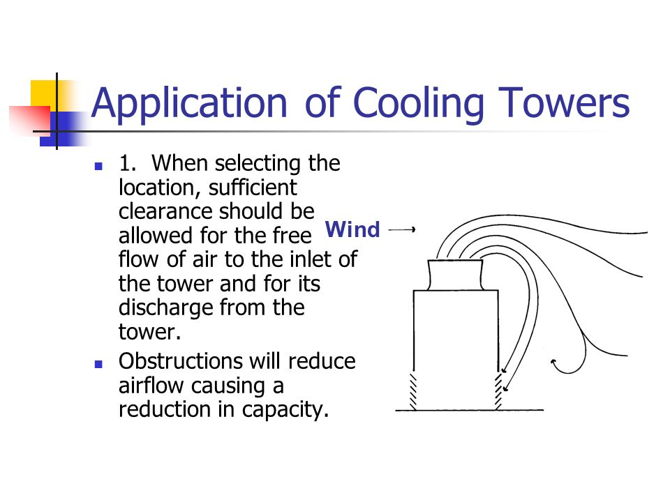 Application of Cooling Towers 1. When selecting the location, sufficient clearance should be allowed for the free flow of air to the inlet of the towe