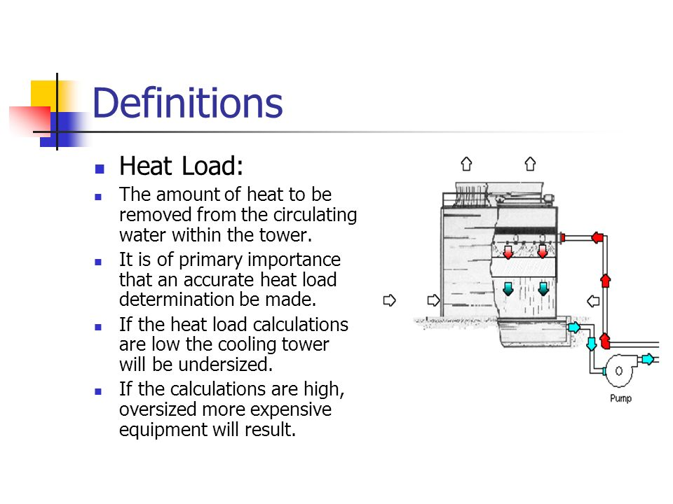 Definitions Heat Load: The amount of heat to be removed from the circulating water within the tower. It is of primary importance that an accurate heat