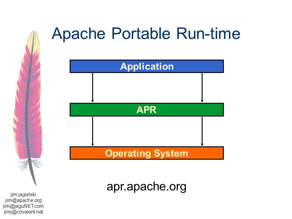 jim jagielski jim@apache.org jim@jaguNET.com jimj@covalent.net APR Application Operating System apr.apache.org Apache Portable Run-time