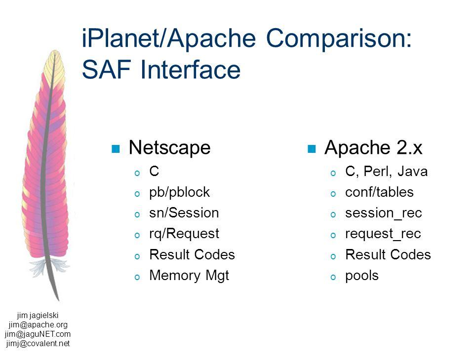jim jagielski jim@apache.org jim@jaguNET.com jimj@covalent.net iPlanet/Apache Comparison: SAF Interface Netscape o C o pb/pblock o sn/Session o rq/Request o Result Codes o Memory Mgt Apache 2.x o C, Perl, Java o conf/tables o session_rec o request_rec o Result Codes o pools