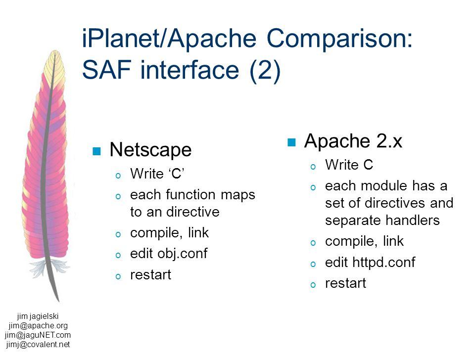 jim jagielski jim@apache.org jim@jaguNET.com jimj@covalent.net iPlanet/Apache Comparison: SAF interface (2) Netscape o Write C o each function maps to an directive o compile, link o edit obj.conf o restart Apache 2.x o Write C o each module has a set of directives and separate handlers o compile, link o edit httpd.conf o restart
