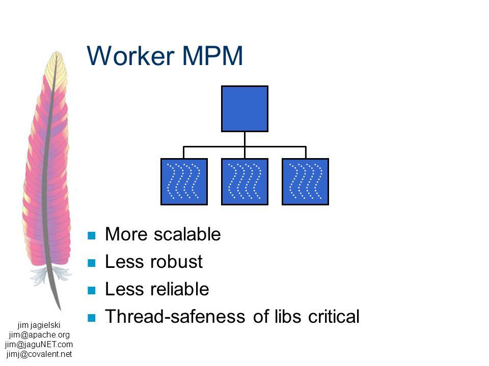 jim jagielski jim@apache.org jim@jaguNET.com jimj@covalent.net Worker MPM More scalable Less robust Less reliable Thread-safeness of libs critical