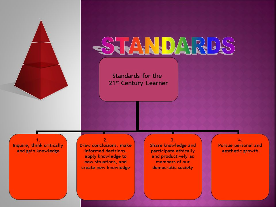 Standards for the 21 st Century Learner 1. Inquire, think critically and gain knowledge 2.
