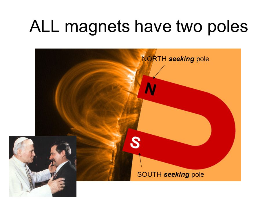 Breaking a magnet produces two magnets! NS NS NNSS