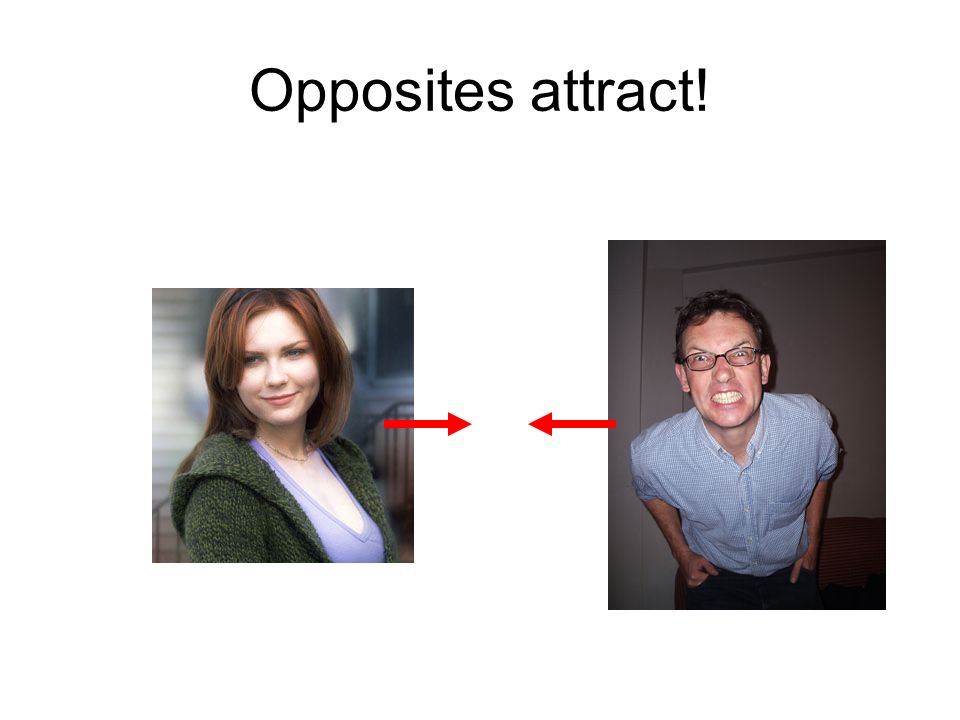 Opposite poles attract and like poles repel