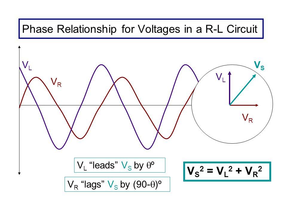Phase Relationship for Voltages in a R-L Circuit VLVL VRVR VLVL VRVR VSVS V L leads V S by º V R lags V S by (90- )º V S 2 = V L 2 + V R 2