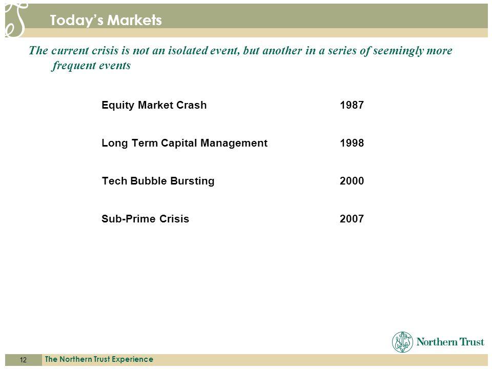12 The Northern Trust Experience A C C E S S. E X P E R T I S E. S E R V I C E. Todays Markets Equity Market Crash1987 Long Term Capital Management199