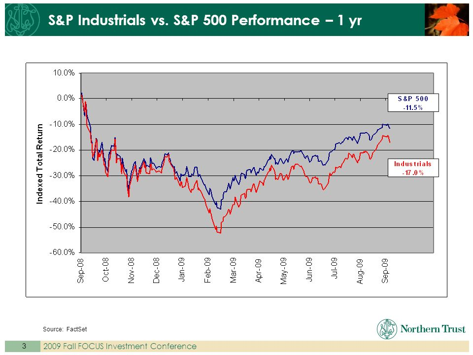 3 2009 Fall FOCUS Investment Conference S&P Industrials vs.