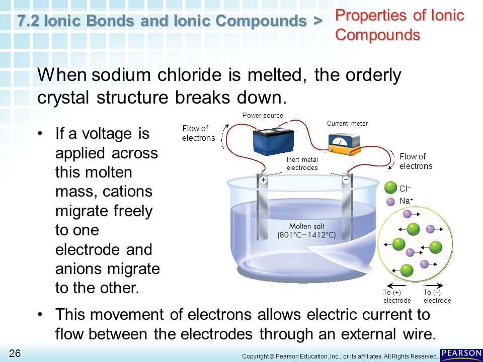 7.2 Ionic Bonds and Ionic Compounds > 26 Copyright © Pearson Education, Inc., or its affiliates. All Rights Reserved. Properties of Ionic Compounds Wh