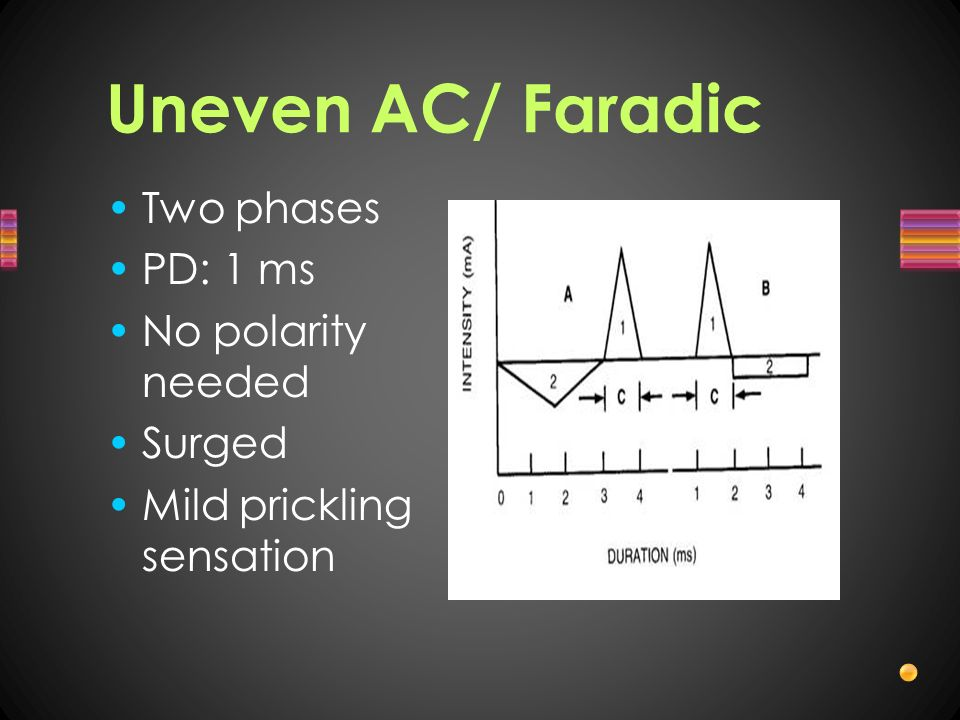 Uneven AC/ Faradic Two phases PD: 1 ms No polarity needed Surged Mild prickling sensation
