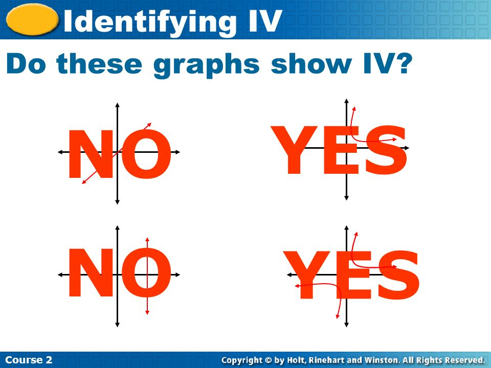 Do these graphs show IV Insert Lesson Title Here Course 2 Identifying IV NO YES NO YES