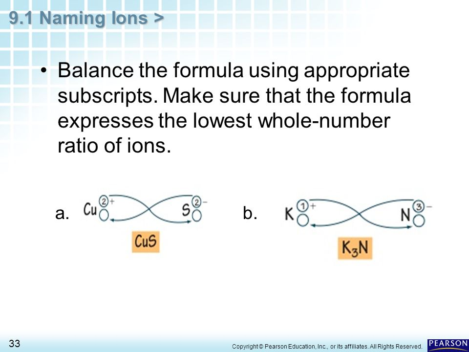 9.1 Naming Ions > 33 Balance the formula using appropriate subscripts. Make sure that the formula expresses the lowest whole-number ratio of ions. a.