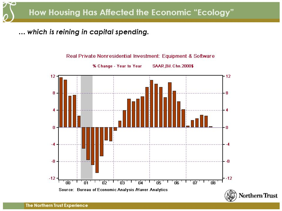 The Northern Trust Experience How Housing Has Affected the Economic Ecology … which is reining in capital spending.