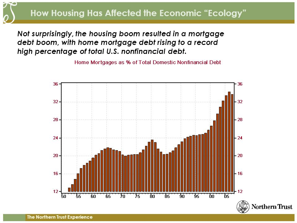 The Northern Trust Experience How Housing Has Affected the Economic Ecology Not surprisingly, the housing boom resulted in a mortgage debt boom, with