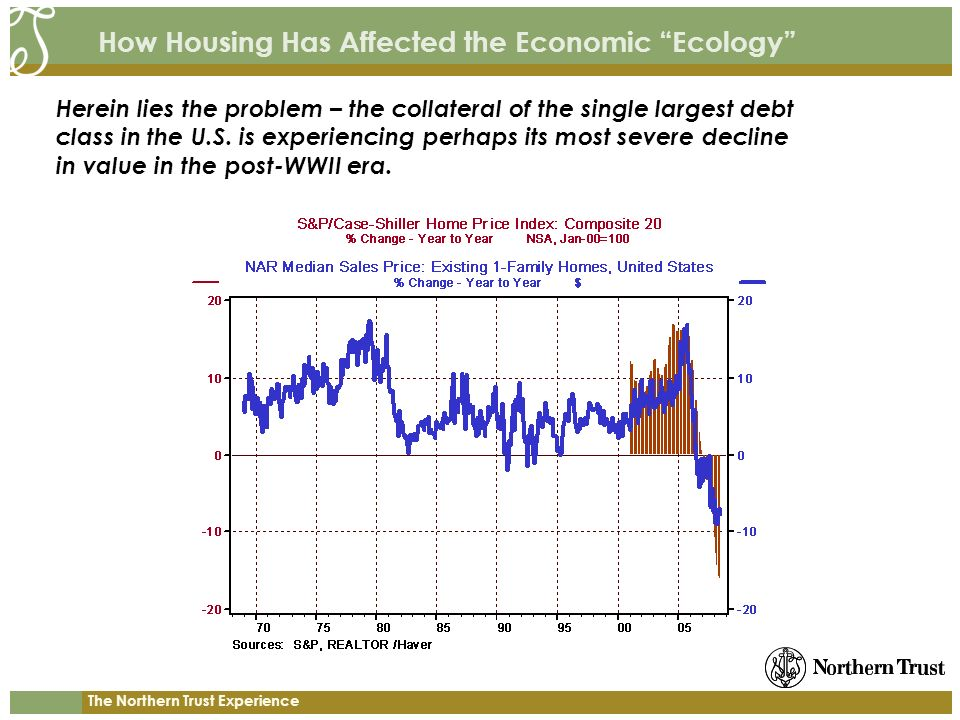 The Northern Trust Experience How Housing Has Affected the Economic Ecology Herein lies the problem – the collateral of the single largest debt class