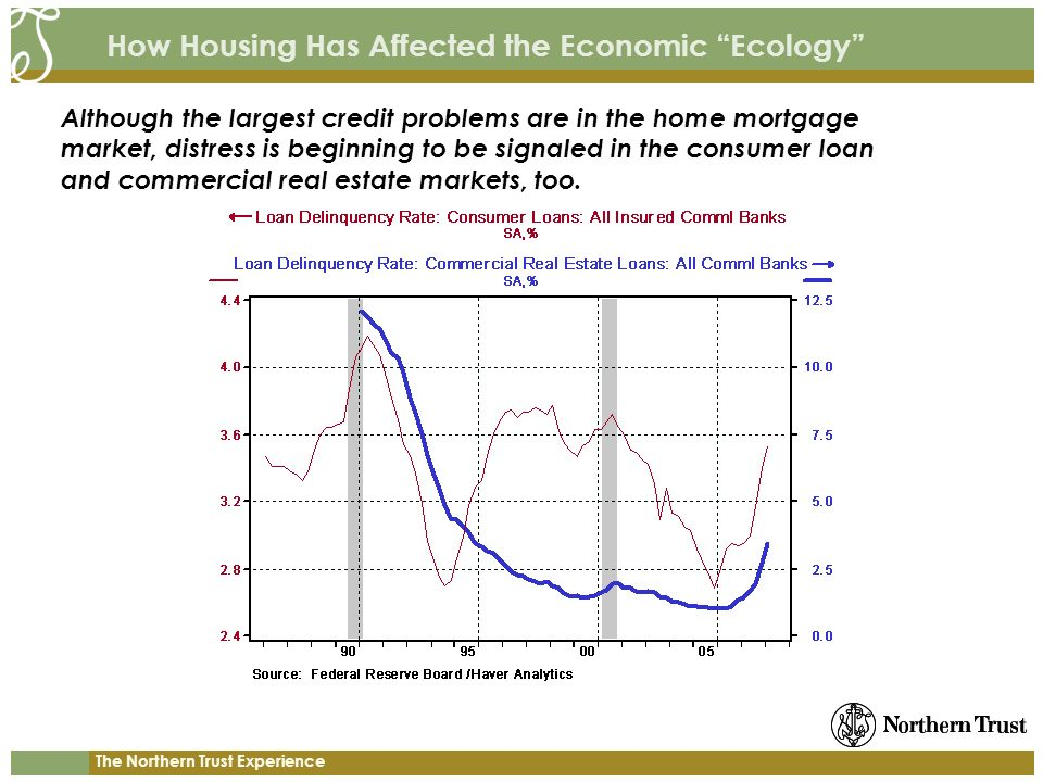 The Northern Trust Experience How Housing Has Affected the Economic Ecology Although the largest credit problems are in the home mortgage market, dist