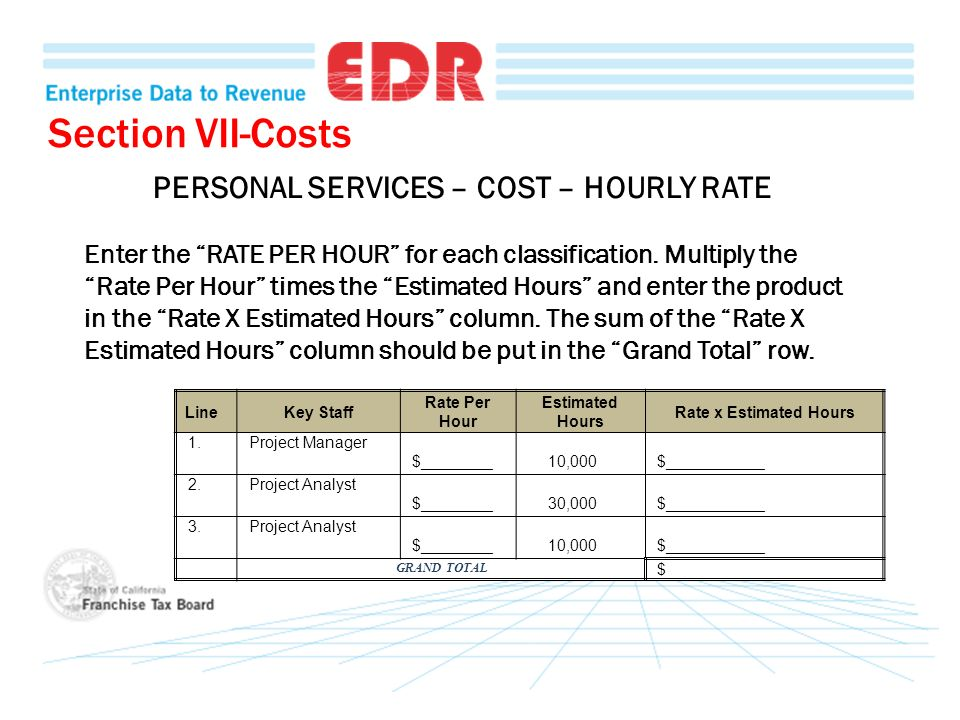 Section VII-Costs LineKey Staff Rate Per Hour Estimated Hours Rate x Estimated Hours 1.Project Manager $________10,000$___________ 2.Project Analyst $________30,000$___________ 3.Project Analyst $________10,000$___________ GRAND TOTAL $ PERSONAL SERVICES – COST – HOURLY RATE Enter the RATE PER HOUR for each classification.