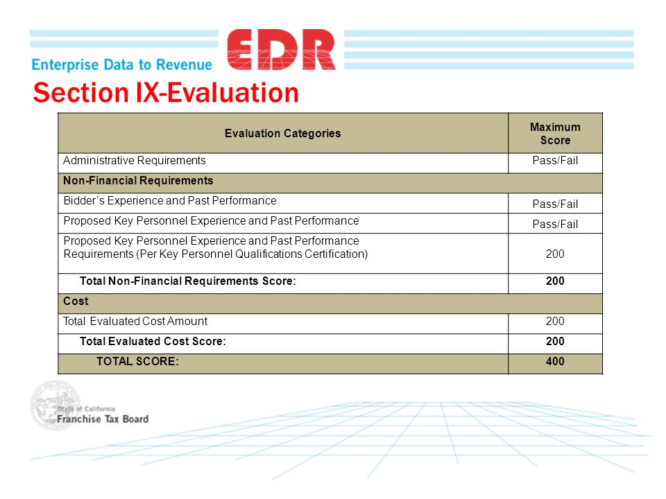 Section IX-Evaluation Evaluation Categories Maximum Score Administrative RequirementsPass/Fail Non-Financial Requirements Bidders Experience and Past