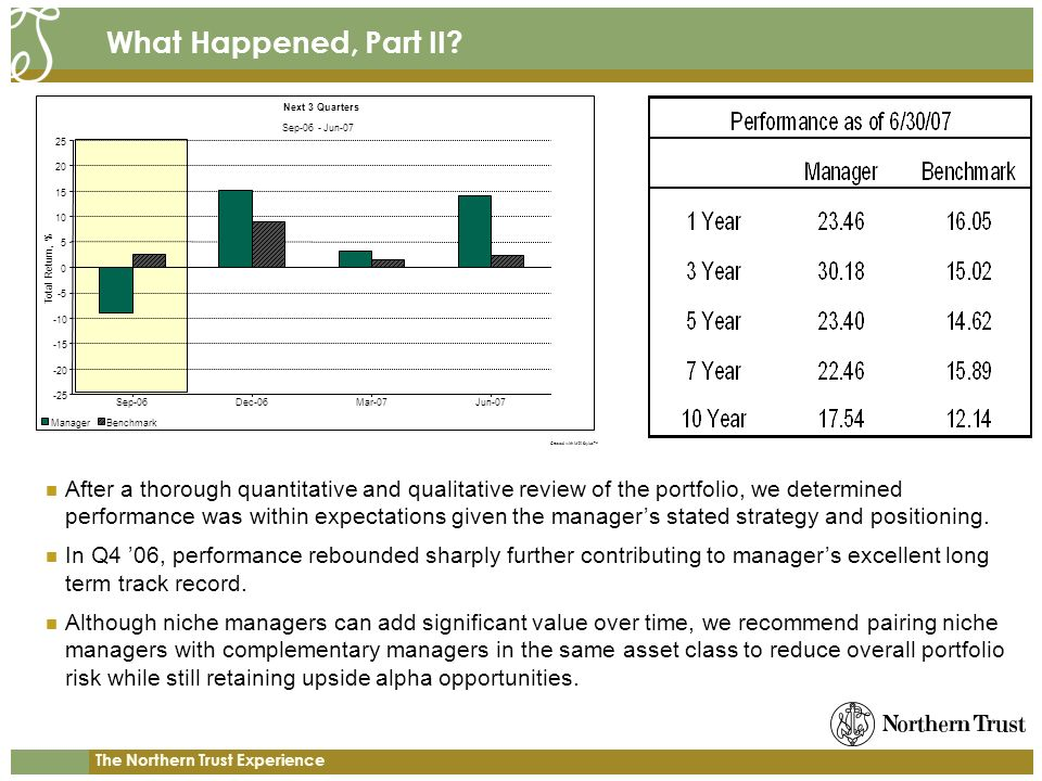 The Northern Trust Experience What Happened, Part II? After a thorough quantitative and qualitative review of the portfolio, we determined performance