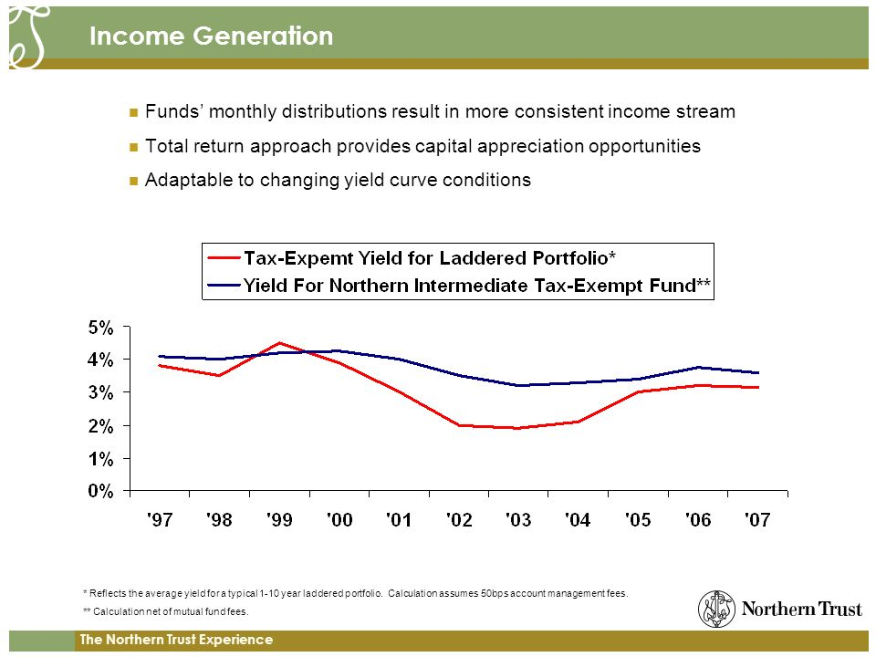 The Northern Trust Experience Income Generation Funds monthly distributions result in more consistent income stream Total return approach provides capital appreciation opportunities Adaptable to changing yield curve conditions * Reflects the average yield for a typical 1-10 year laddered portfolio.