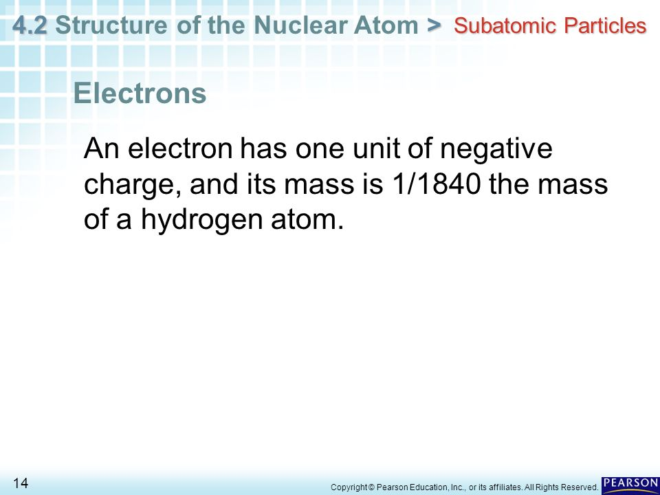 4.2 > 4.2 Structure of the Nuclear Atom > 14 Copyright © Pearson Education, Inc., or its affiliates. All Rights Reserved. Subatomic Particles An elect