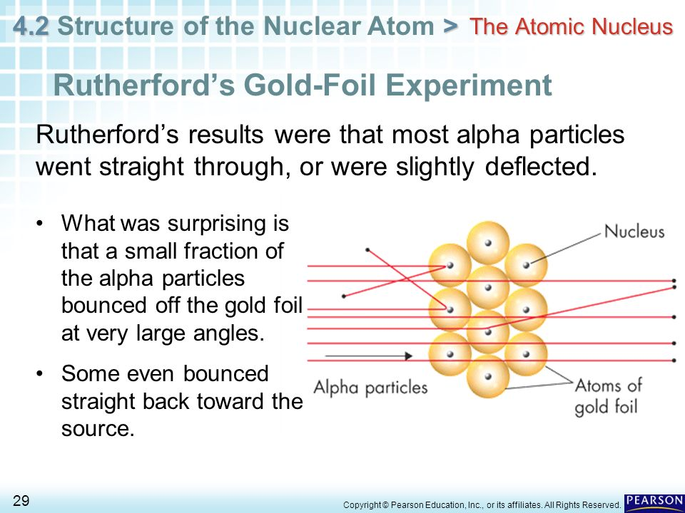 4.2 > 4.2 Structure of the Nuclear Atom > 29 Copyright © Pearson Education, Inc., or its affiliates. All Rights Reserved. The Atomic Nucleus Rutherfor