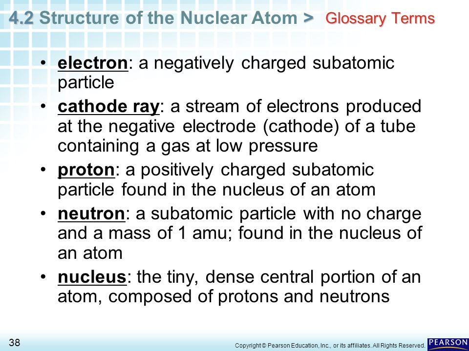 4.2 > 4.2 Structure of the Nuclear Atom > 38 Copyright © Pearson Education, Inc., or its affiliates. All Rights Reserved. Glossary Terms electron: a n