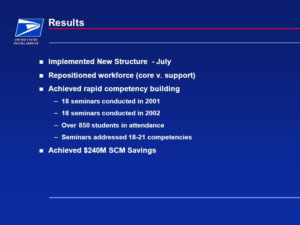Results Implemented New Structure - July Repositioned workforce (core v. support) Achieved rapid competency building –18 seminars conducted in 2001 –1
