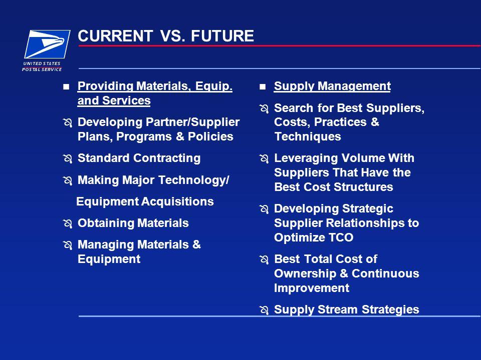 CURRENT VS. FUTURE Providing Materials, Equip. and Services Ô Developing Partner/Supplier Plans, Programs & Policies Ô Standard Contracting Ô Making M