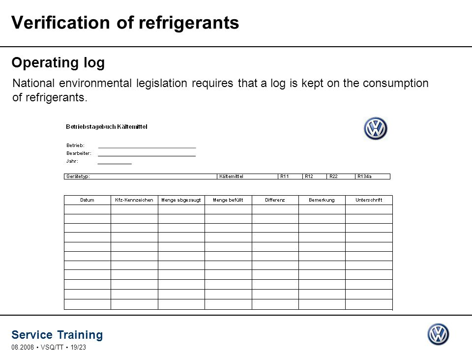 Service Training 08.2008 VSQ/TT 19/23 Verification of refrigerants Operating log National environmental legislation requires that a log is kept on the consumption of refrigerants.