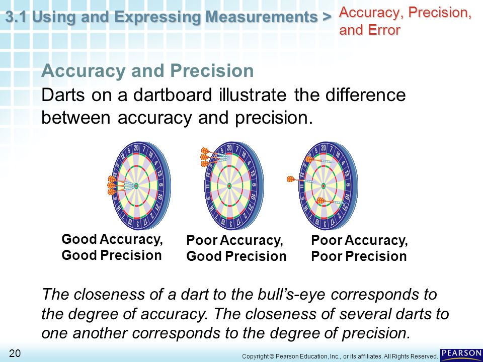 3.1 Using and Expressing Measurements > 20 Copyright © Pearson Education, Inc., or its affiliates. All Rights Reserved. Darts on a dartboard illustrat