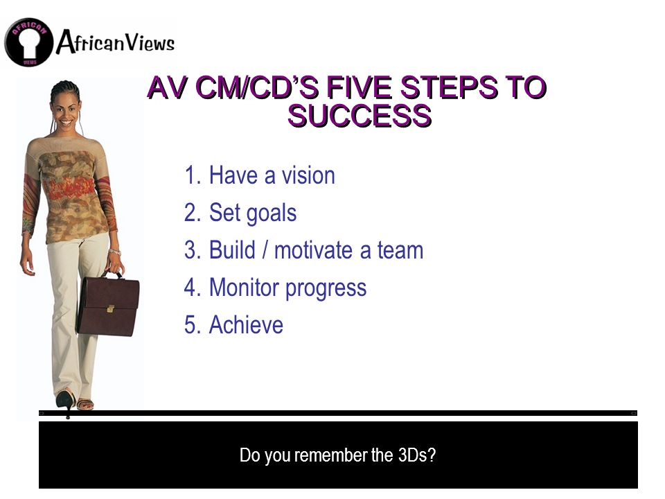 AV CM/CDS FIVE STEPS TO SUCCESS 1.Have a vision 2.Set goals 3.Build / motivate a team 4.Monitor progress 5.Achieve Do you remember the 3Ds?