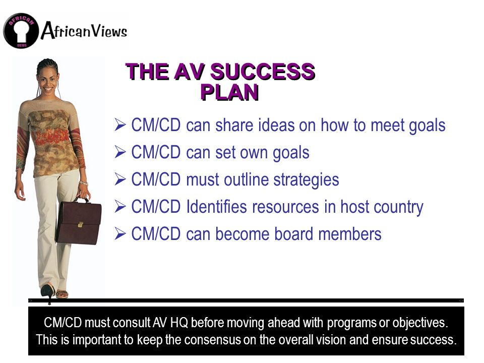 THE AV SUCCESS PLAN CM/CD can share ideas on how to meet goals CM/CD can set own goals CM/CD must outline strategies CM/CD Identifies resources in hos