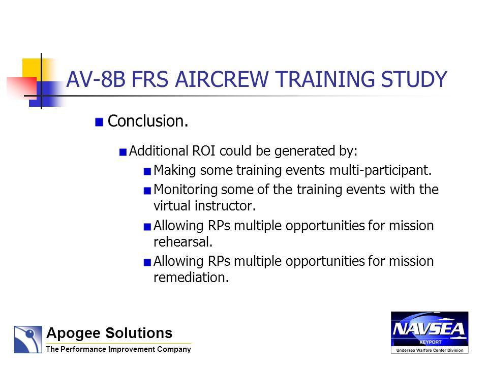 AV-8B FRS AIRCREW TRAINING STUDY Conclusion.