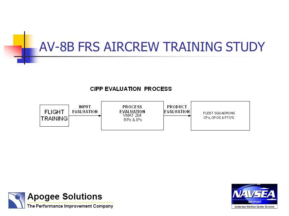 AV-8B FRS AIRCREW TRAINING STUDY Measures Review relevant USMC AV-8B publications and course materials.