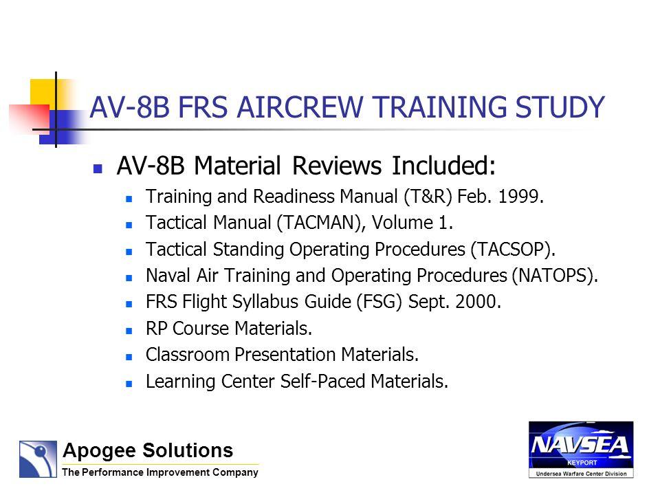 AV-8B FRS AIRCREW TRAINING STUDY Training Observations Classroom.