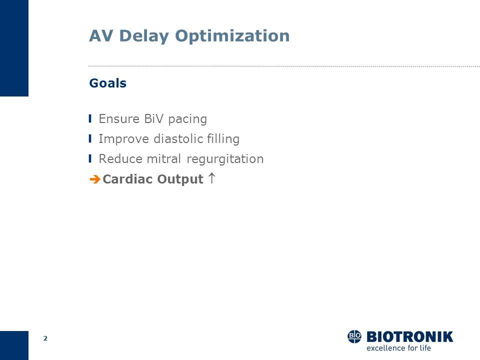 1 Optimization of BiV Pacing A-V Delay V-V Delay