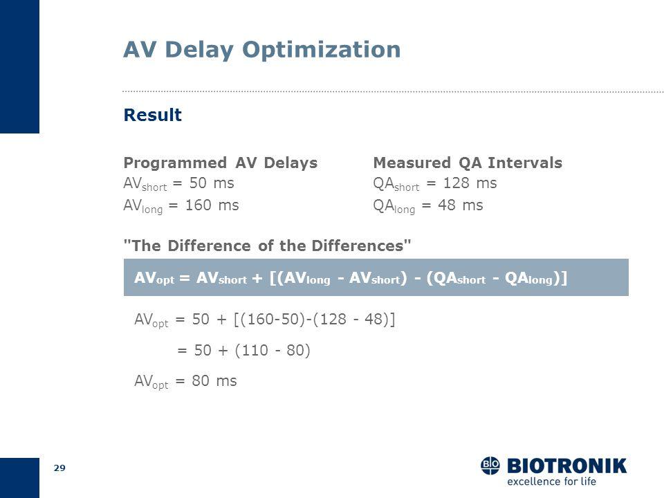 28 Transmitral Flow At long A-V delay AV long = 160 ms QA long = 48 ms 48 ms Q E A