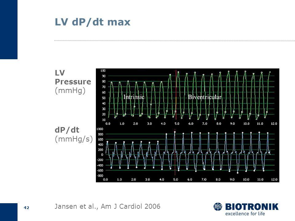 41 AV Delay Optimization 30 Pts. after CRT implantation NYHA III-IV, LVEF < 35%, SR BiV on atrial sensed beats AV optimization on LV dp/dt max Compari