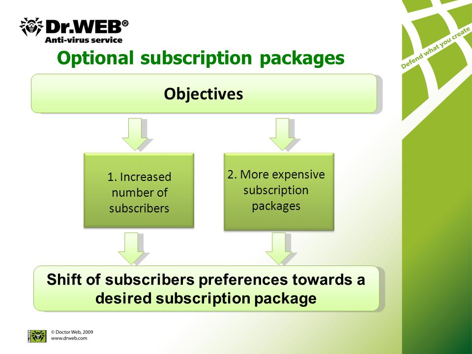 Optional subscription packages 1. Increased number of subscribers 2.