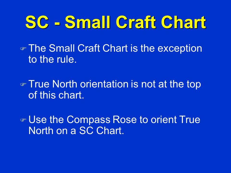 Chart Orientation F TRUE NORTH F TRUE NORTH is at the top of the chart. F EAST F EAST is at the right-hand side of the chart. F WEST F WEST is at the