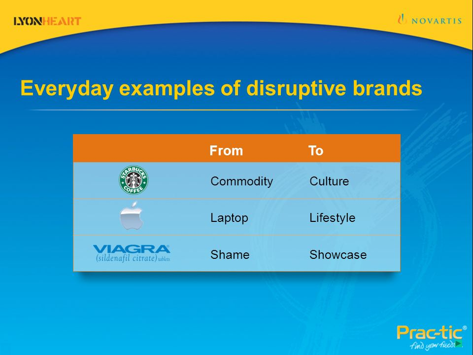 FromTo Commodity Laptop Shame Culture Lifestyle Showcase Everyday examples of disruptive brands