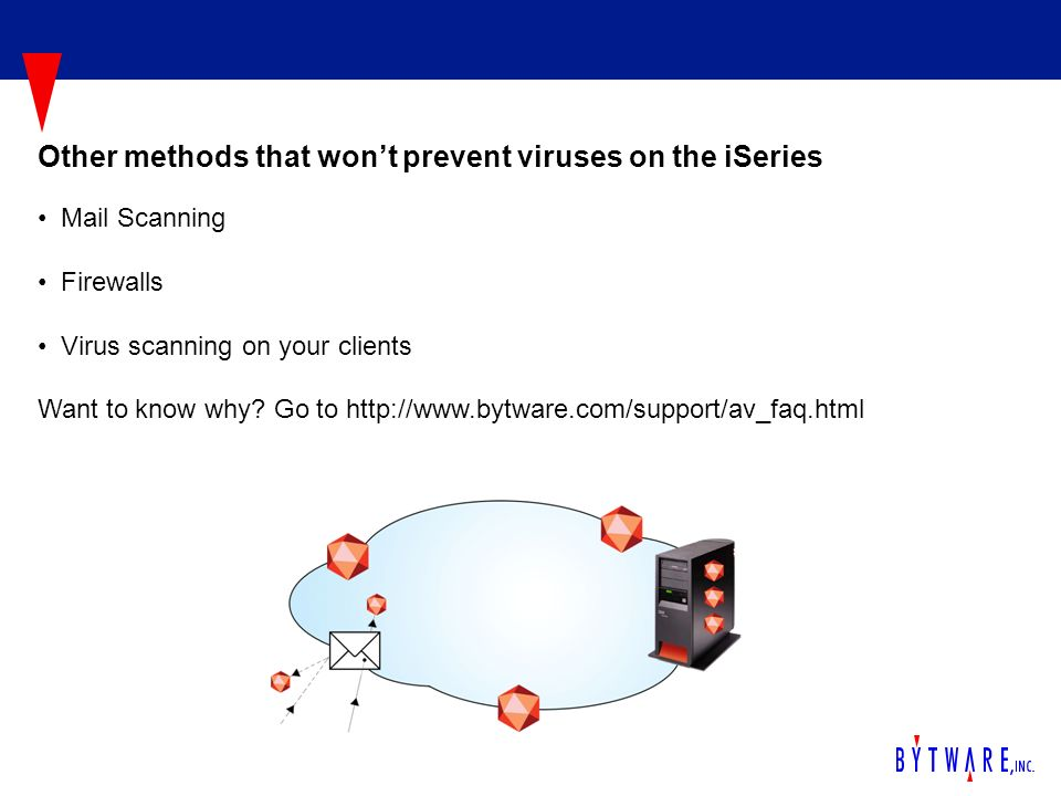 Mail Scanning Firewalls Virus scanning on your clients Want to know why? Go to http://www.bytware.com/support/av_faq.html Other methods that wont prev
