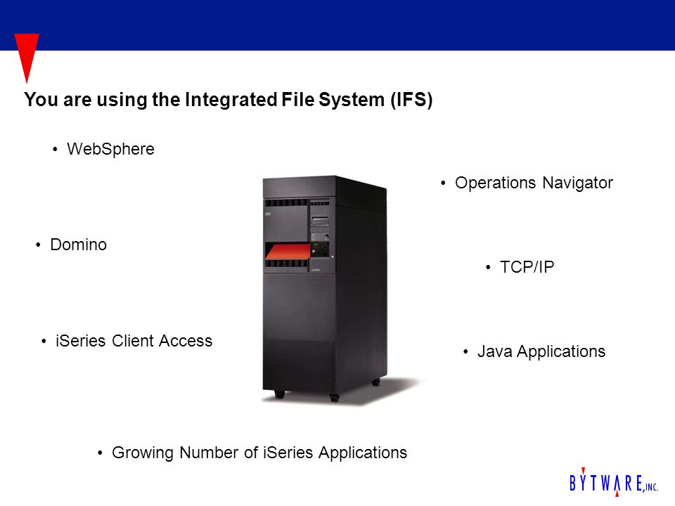 WebSphere You are using the Integrated File System (IFS) iSeries Client Access TCP/IP Java Applications Growing Number of iSeries Applications Domino Operations Navigator
