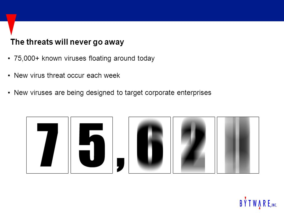 75,000+ known viruses floating around today New virus threat occur each week New viruses are being designed to target corporate enterprises The threats will never go away