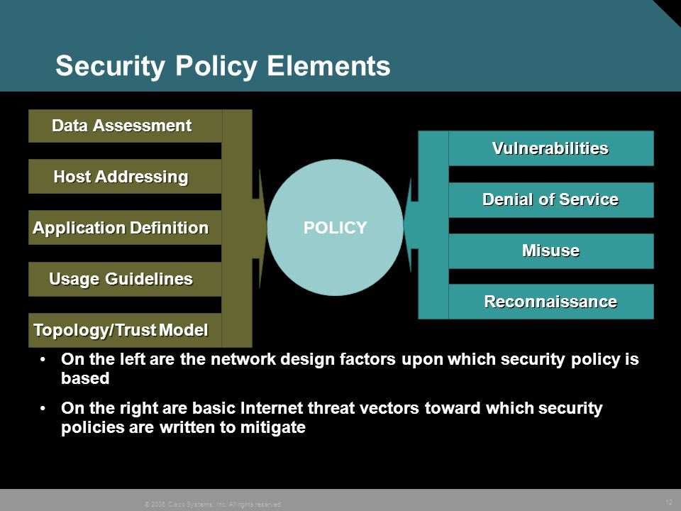 12 © 2005 Cisco Systems, Inc. All rights reserved. Security Policy Elements On the left are the network design factors upon which security policy is b