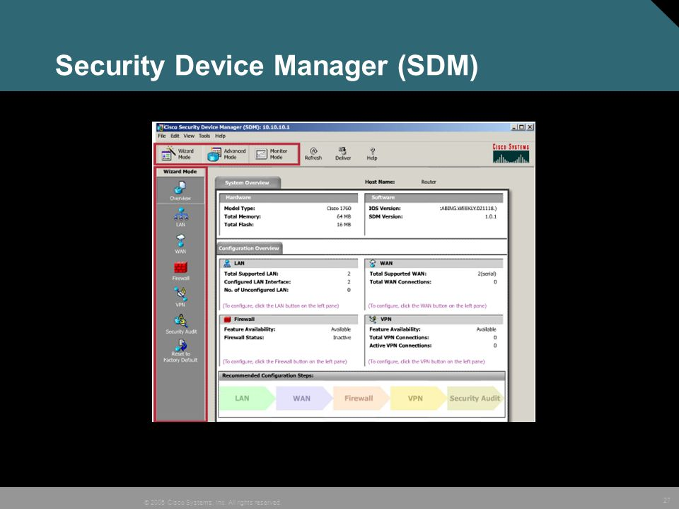 27 © 2005 Cisco Systems, Inc. All rights reserved. Security Device Manager (SDM)