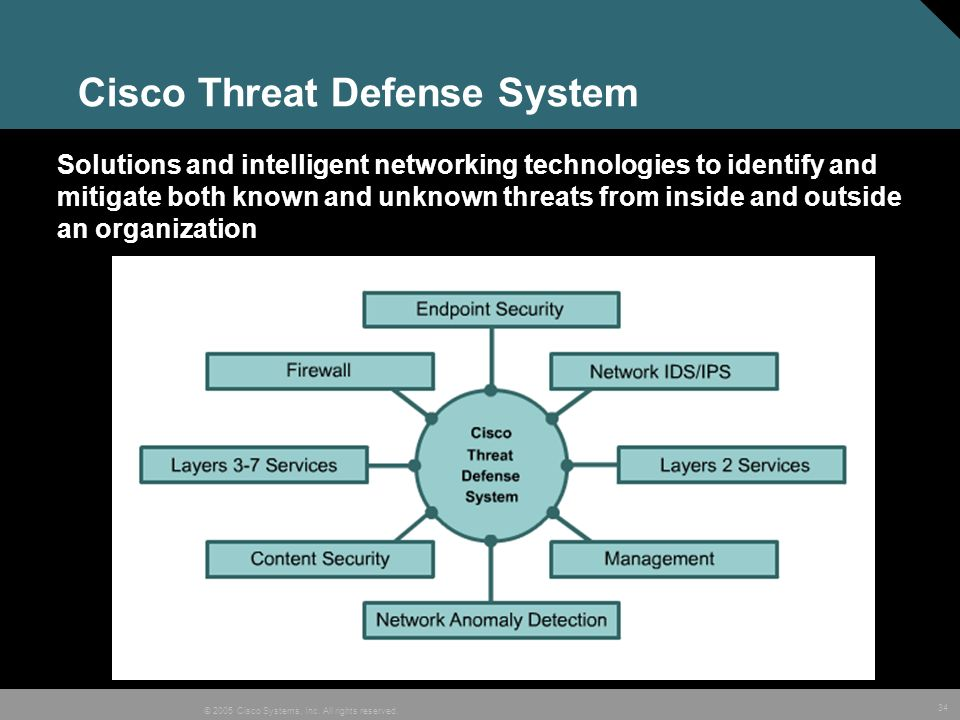 34 © 2005 Cisco Systems, Inc. All rights reserved. Cisco Threat Defense System Solutions and intelligent networking technologies to identify and mitig