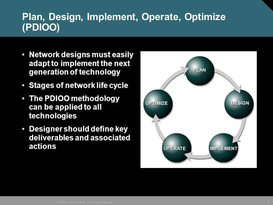 38 © 2005 Cisco Systems, Inc. All rights reserved. Plan, Design, Implement, Operate, Optimize (PDIOO) Network designs must easily adapt to implement t