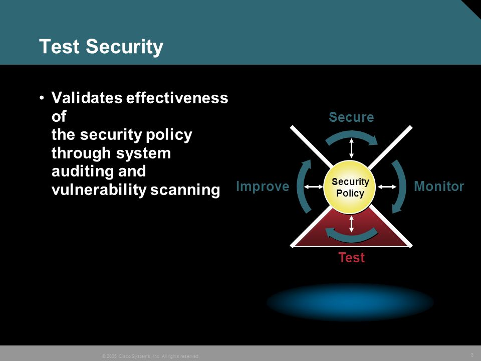 8 © 2005 Cisco Systems, Inc. All rights reserved. Secure Monitor Test Improve Security Policy Test Security Validates effectiveness of the security po